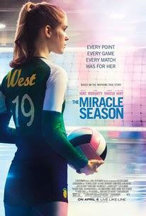 The Miracle Season Is Based On The Miracle Season 2018 Rotten Tomatoes