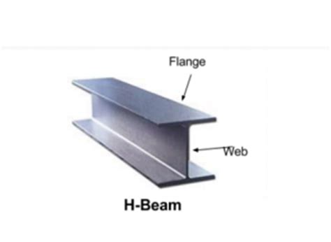 s section beam i beam and h beam what s the difference ofbusiness
