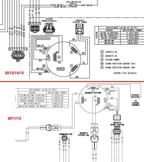 rmk wiring schematic polaris pro rmk 800 wiring diagram polaris 800 wiring diagram elsalvadorla