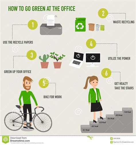 how to travel with a how to go green at the office infographics stock vector image 58618698