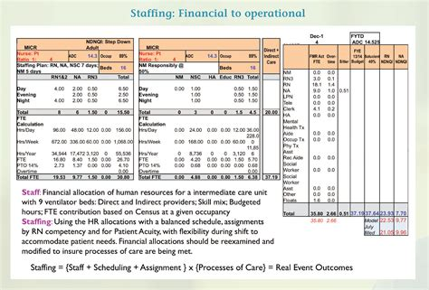 staffing term papers