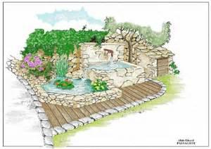 les dessins de bassin de jardin d alain page 3