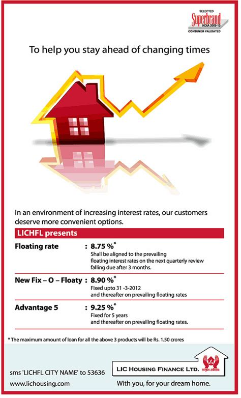 lichfl housing loan interest rate lic home loan interest rates