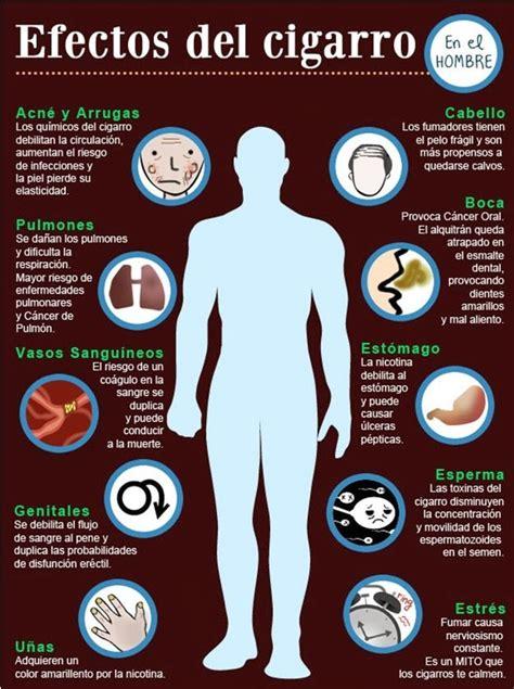efectos del cigarrillo tabaquismo efectos del cigarro