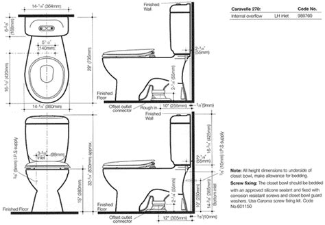 Water Closet Standard Size by Water Closet Dimensions Roselawnlutheran