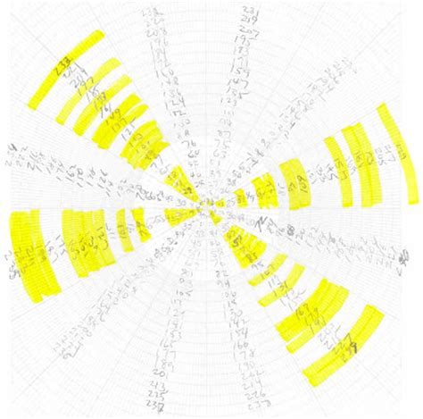 prime number pattern in nature the post postmodernist the cookson wheel a prime number