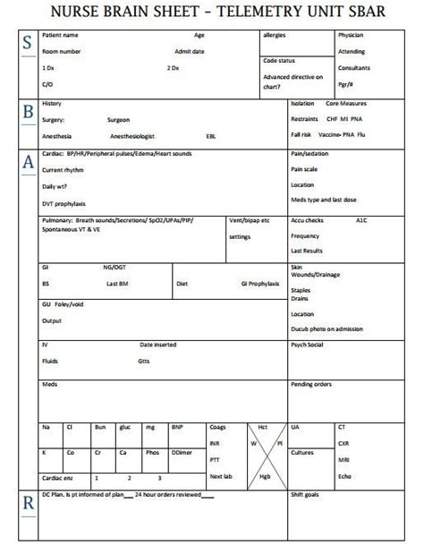 Nursing Sheet Template by Brain Sheets Telemetry Unit Sbar Awesome