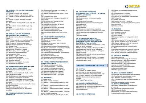 plan general contable cuadro de cuentas cuentas pgc 2007 1