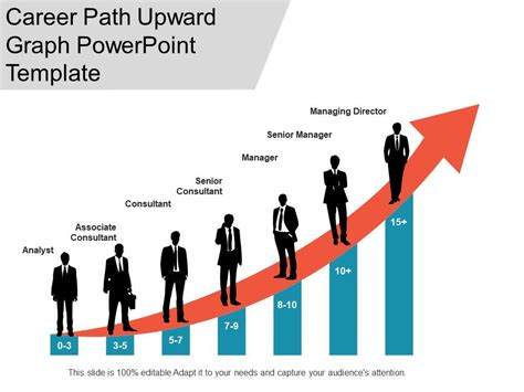 career path upward graph powerpoint template powerpoint templates backgrounds template