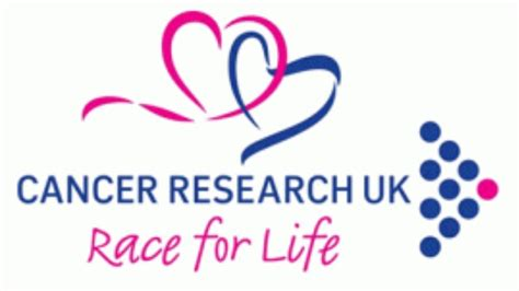 cancer research uk a charities crowdfunding project in