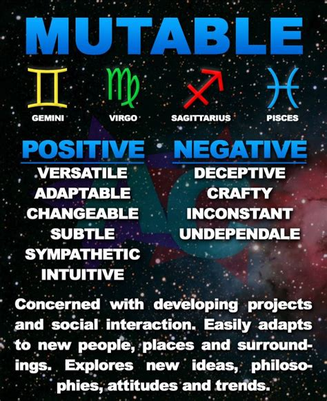 the modes mutable gemini virgo sagittarius pisces