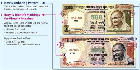 3 ways to identify new rs 500 and rs 1000 notes here is what s new and how it will make a