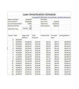 Payment Calculator Excel Template by Attractive Amortization Table Car Loan 6 28 Tables To