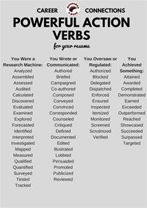 words for resumes
