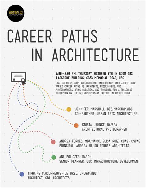 Landscape Architect Career Path Landscape Architect Career Path 28 Images Landscape