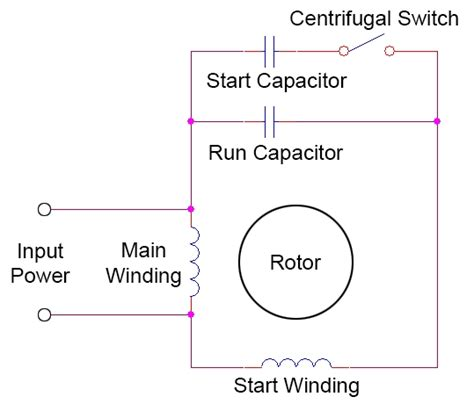 start capacitor wiring single phase motor wiring diagram with capacitor start wiring diagram and schematic diagram images