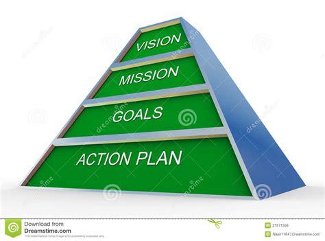 plan image business action plan royalty free stock image image