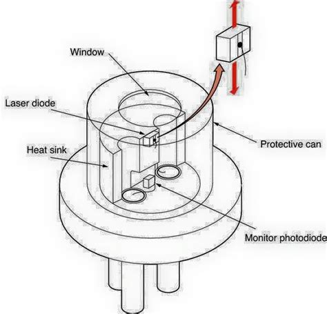 difference between diode and fuse automotive wiring diagram books automotive wiring diagram