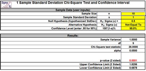 Sigmaxl Product Features Statistical Templates chi square excel template sigmaxl product features