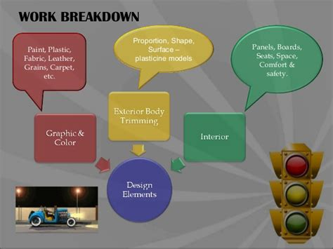 Design Leadership Mba by Car Design Project Management Mba