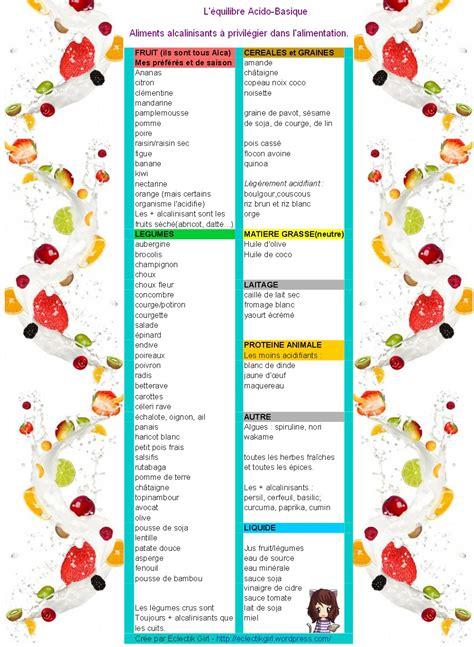 alimentazione acido basica tout savoir sur l 233 quilibre acido basique pr 233 vention et