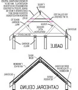 roof construction diagram roof framing photos