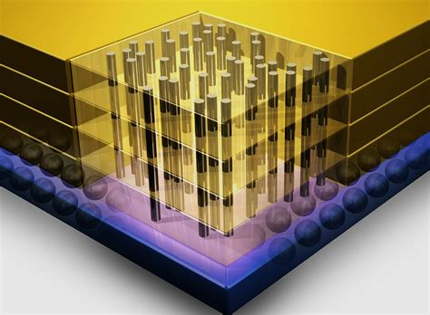 3d stacked integrated circuits 3d stacked integrated circuits 28 images laying the groundwork for 3d stacked integrated