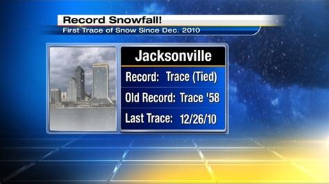 Jacksonville Records Thursday S Flurries Set Florida Record