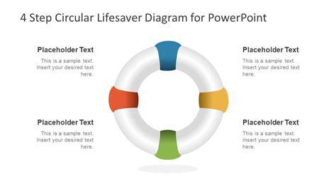 4 step 3d circular diagram template for powerpoint 4 step circular lifesaver diagram for powerpoint slidemodel