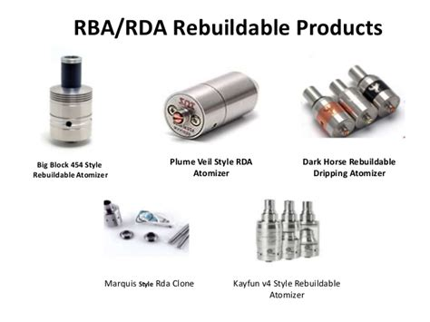 Dome Rba Rebuildable Atomizer learn about rba rebuildable atomizer