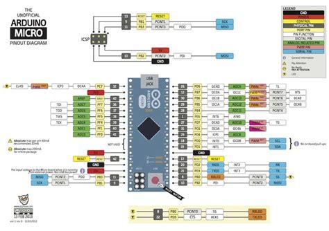 arduino nano pinout diagram arxterra arduino micro pinout diagram datasheets