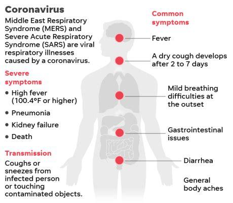 ethiopia begins airport screening  china virus kichuu