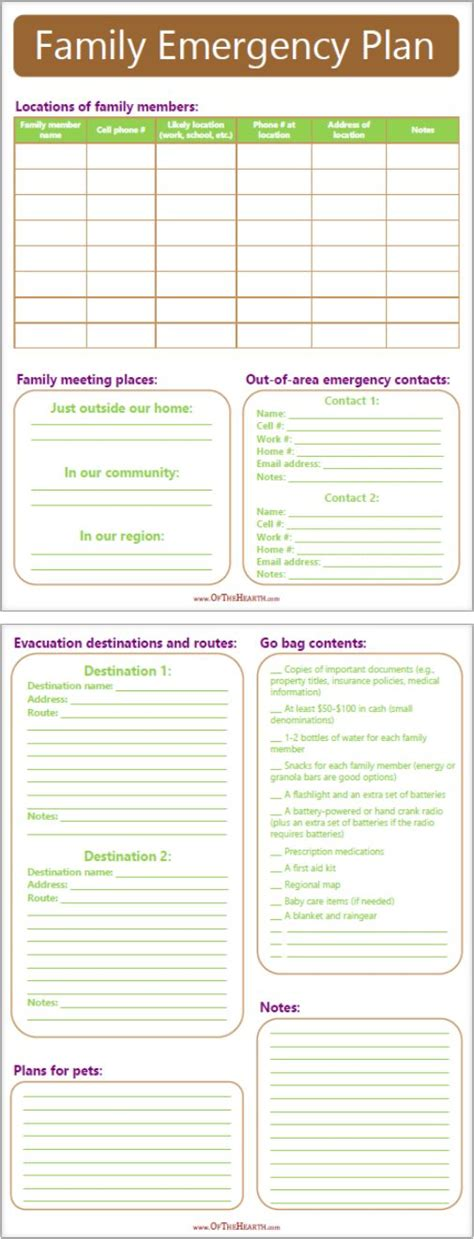 The 25 Best Evacuation Plan Ideas On Pinterest Emergency Evacuation Plan Important Documents Family Evacuation Plan Template