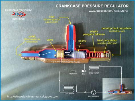 Kompresor Ac Semi Hermatic Carrier crankcase pressure regulator hermawan s