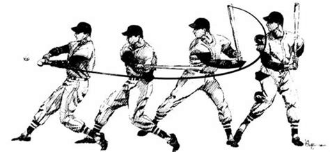 correct way to swing a bat developing the proper bat path be a better hitter