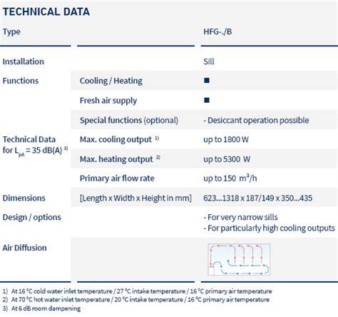 ltg induction units ltg induction unit for sill installation hfg