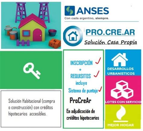 inscripcion sorteo procrear 2016 upcoming 2015 2016 procrear inscripcin 2016 anses procrear inscripci 243 n