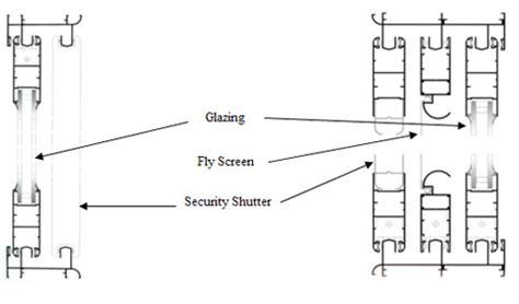 Awning Windows Prices Aluminium Sliding Windows And Doors