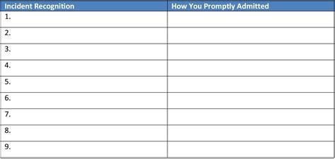 Step Worksheet by 10th Step Inventory Worksheet Deployday