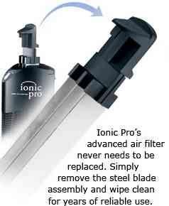 ionic pro turbo air purifier clean air