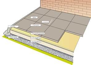 terrasse dalle beton sur lit de nos conseils