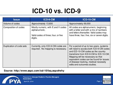 what is the icd 10 code for swelling of the throat image gallery left eye pain icd 9