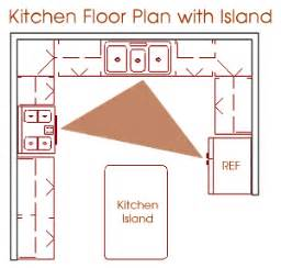 kitchen floor plans with island dear kitchen