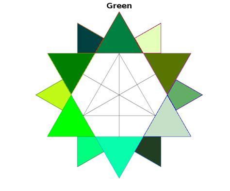 green color wheel green color wheel image green color wheel png dan