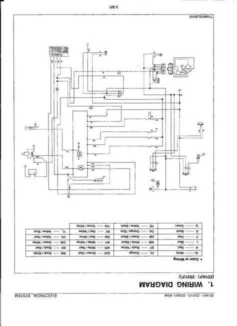 kubota rtv 900 wiring diagrams wiring diagram with