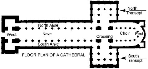 floor plan of gothic cathedral decoration chartres floor plan and how to build a gothic
