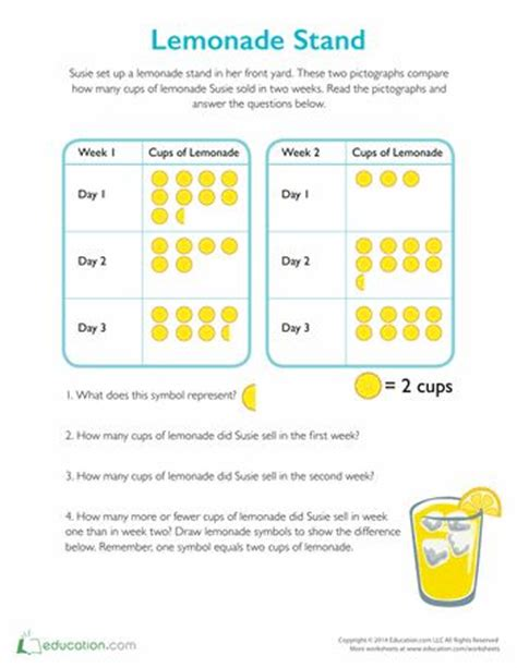 lessons from a lemonade stand an unconventional guide to government books lemonade stands worksheets and lemonade on