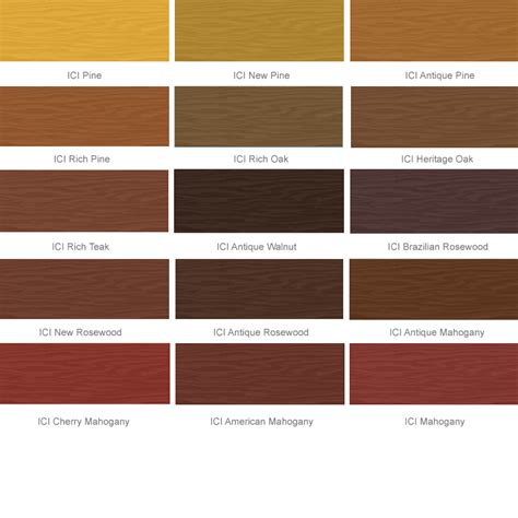 dulux exterior wood paint dulux trade protective woodsheen