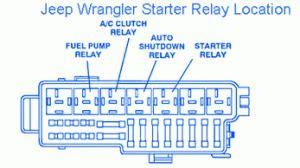 jeep wrangler  relay fuse boxblock circuit breaker diagram carfusebox