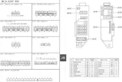 mazda rx  joint box wiring diagrams   wiring diagrams